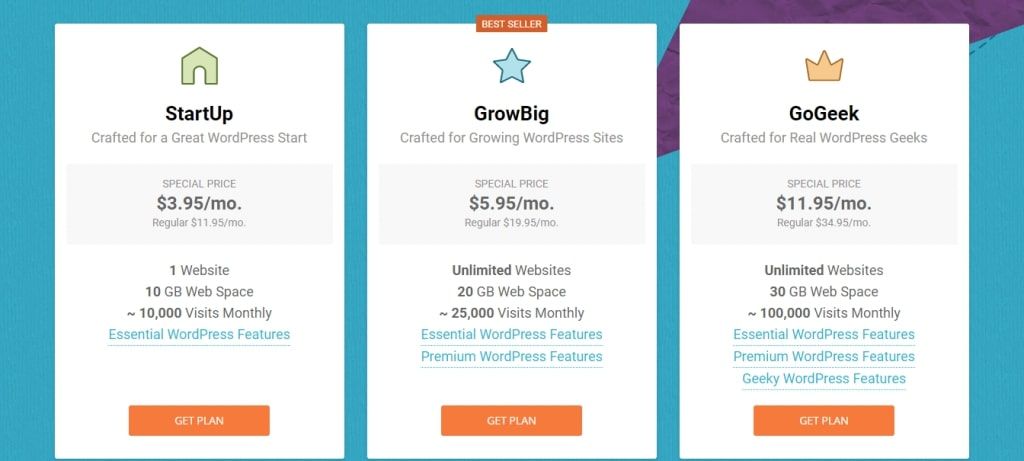 SiteGround Hosting Review 2
